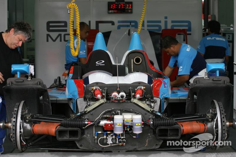Eurasia Motorsport, Teambereich