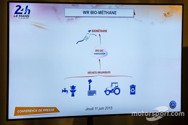 Welter Racing bio-methane car