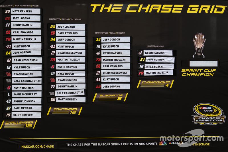 Der Chase-Grid wird in der Fanzone ausgestellt