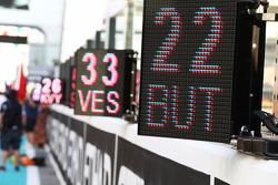 Грид-борд для Дженсона Баттона, McLaren и Макса Ферстаппена, Scuderia Toro Rosso