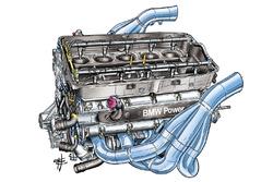 Motor 2004 BMW F1