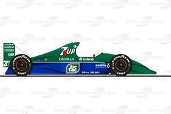 Der Jordan 191 von Michael Schumacher in der Saison 1991