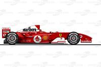 Der Ferrari F2004 von Michael Schumacher in der Saison 2004