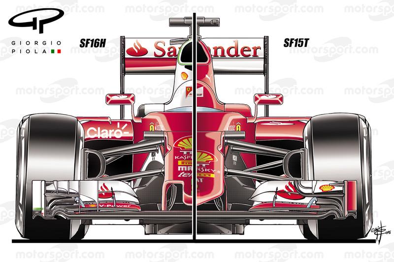 Comparazione tra la Ferrari SF16H e la SF15T