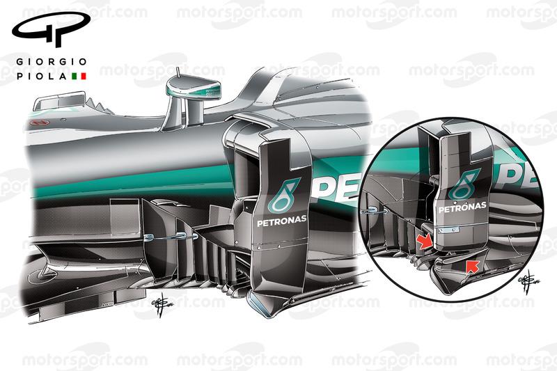 Mercedes W07, comparazione bande verticali del deflettore