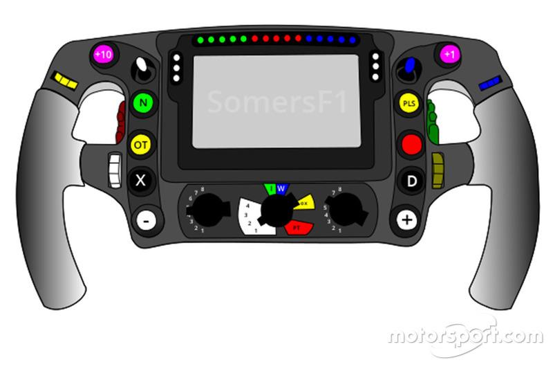 McLaren Honda MP4-31 stuurwiel illustratie