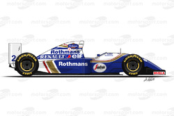 Williams FW16 conducido por Ayrton Senna