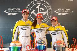 CIK-FIA Academy Trophy