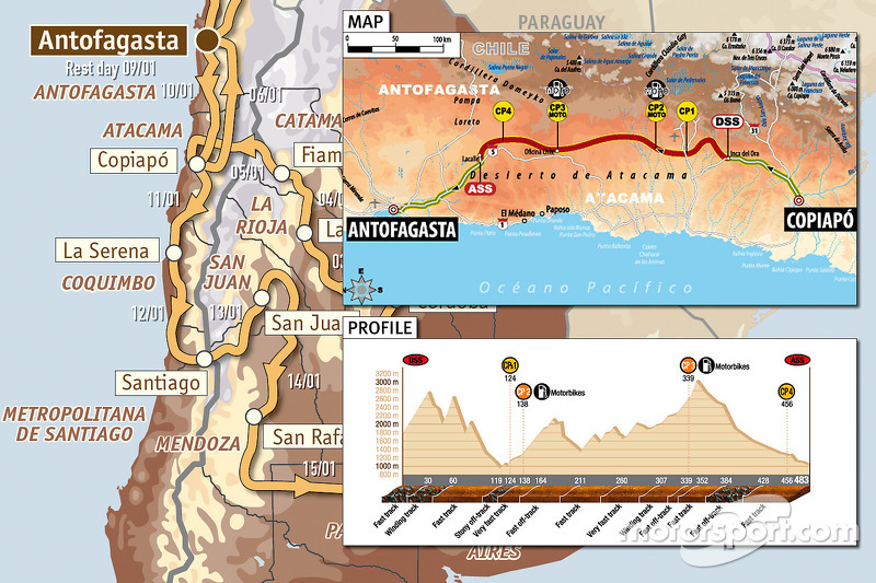 Stage 5: 2010-01-06, Copiapo - Antofagasta