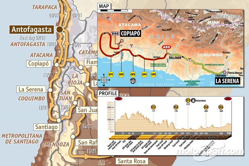Etape 9: 2010-01-11, Copiapo vers La Serena