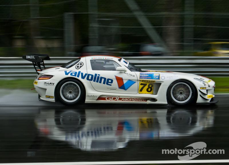 Open GT International