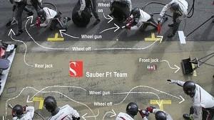 Tech Bites: Anatomy of a Pit Stop - Sauber F1 Team