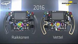 Giorgio Piola, analisi tecnia - Ferrari SF16-H: volante