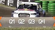 RX 101 | FIA World Rallycross