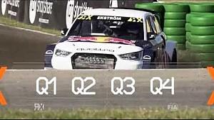 RX 101   FIA World Rallycross