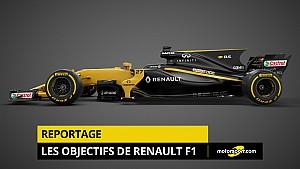 Quels sont les objectifs 2017 de Renault F1?