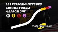 Les écarts de performance entre les pneus Pirelli lors des tests hivernaux