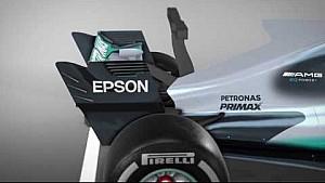 Mercedes W08: el análisis 3D