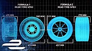 Tyre tech: The science behind Michelin's pilot sport EV2 All-Weather Formula E tyres
