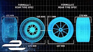 Tecnología de neumáticos: la ciencia detrás de neumáticos Michelin  EV2  de Fórmula E