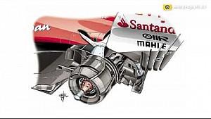 Les freins arrière de la Ferrari (2D)