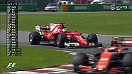 2017 Kanada GP  - Vettel'in Räikkönen'i Geçtiği An