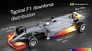 Вейксерфінг, F1-style