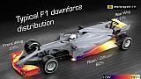 Das Überholproblem der Formel 1