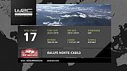 Le parcours complet du Rallye Monte-Carlo