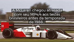 As maiores surpresas dos testes da Fórmula 1