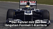 Die längste Formel-1-Karriere
