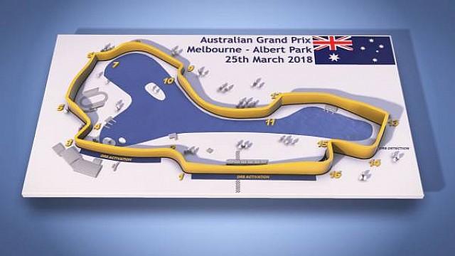 Formule 1 Circuitgids F1 2018: Melbourne