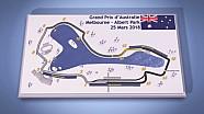 Le guide du circuit de Melbourne