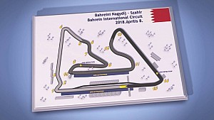 F1-pályabemutató 2018 - Bahreini Nagydíj