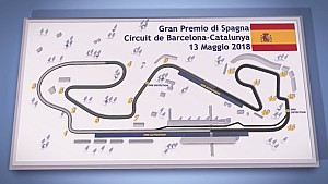 Guida Circuiti F1 2018 | Gran Premio di Spagna