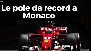 GP di Monaco: le pole da record