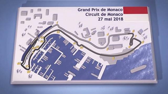 Formule 1 Vidéo - Le guide du Circuit de Monaco