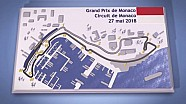 Le guide du circuit de Monaco