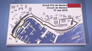 Le guide du circuit de Monaco