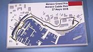 Monaco GP Pist Rehberi