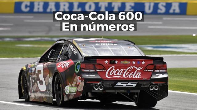 Racing Stories: los números de la Coca Cola 600