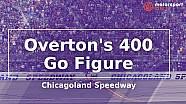 Go Figure: NASCAR - Overton's 400