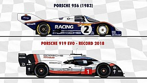 Comparaison entre les Porsche 956 et 919